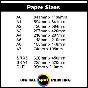 Paper Sizes digital spot